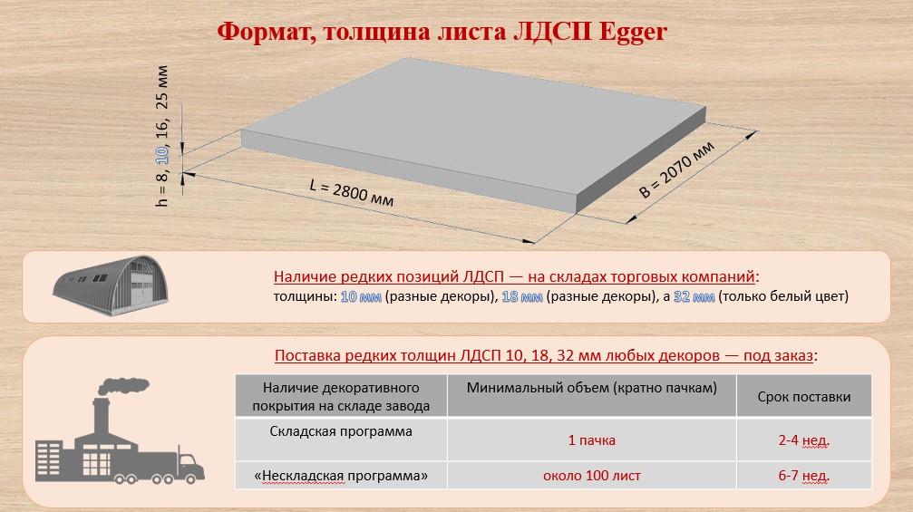 Размеры листа ЛДСП Эггер и ассортимент